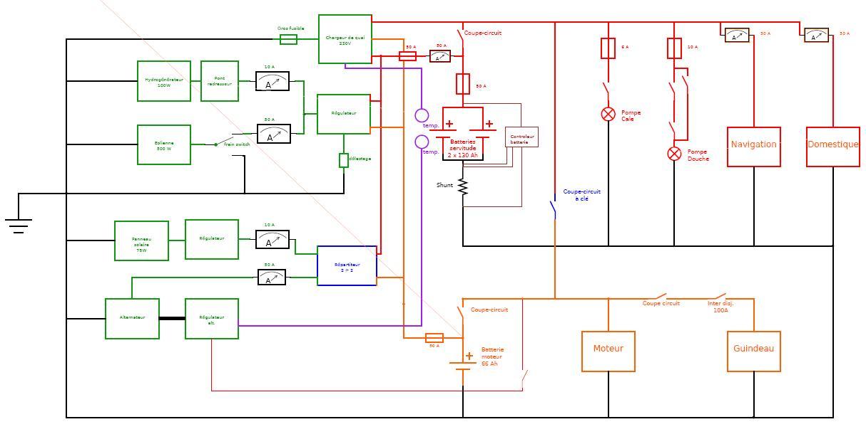 Schema electrique de panneau solaire - Panneau electrique maison ...